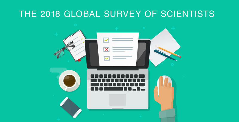 Global Survey of Mathematical, Computing, and Natural Scientists